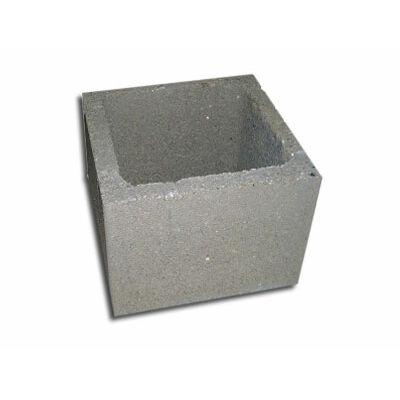 Frühwald beton oszlopzsalu, oszloptégla